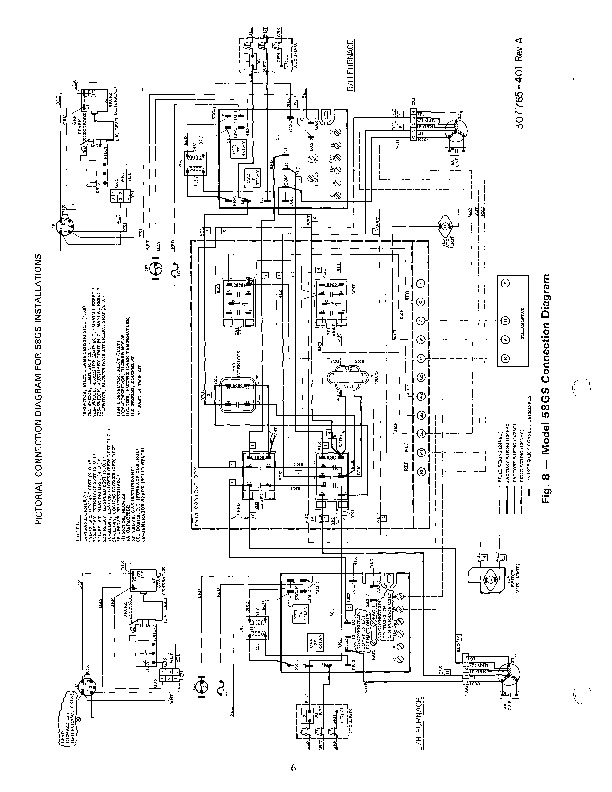 Carrier 58SS 4SI Gas Furnace Owners Manual