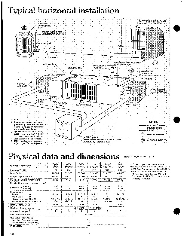 Carrier 58DH 1P Gas Furnace Owners Manual