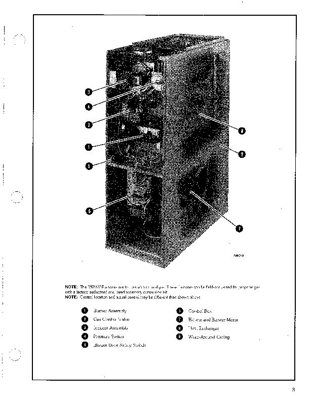 Carrier 58PAV 1PD Gas Furnace Owners Manual