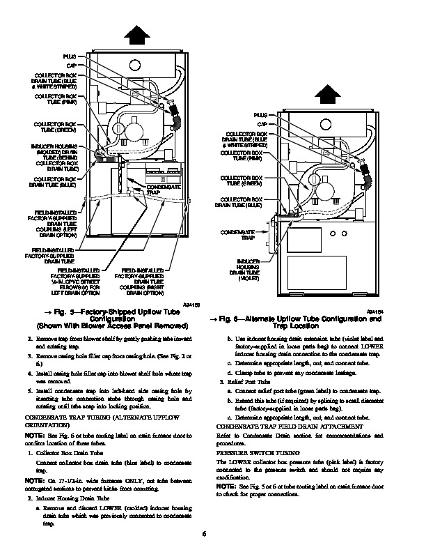 Carrier 58MXA 8SI Gas Furnace Owners Manual