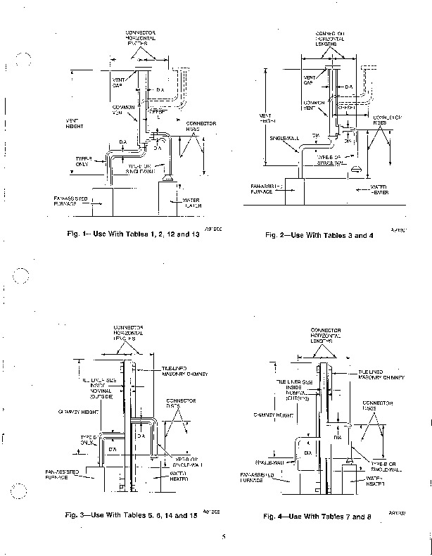 Carrier 58T 1SI Gas Furnace Owners Manual
