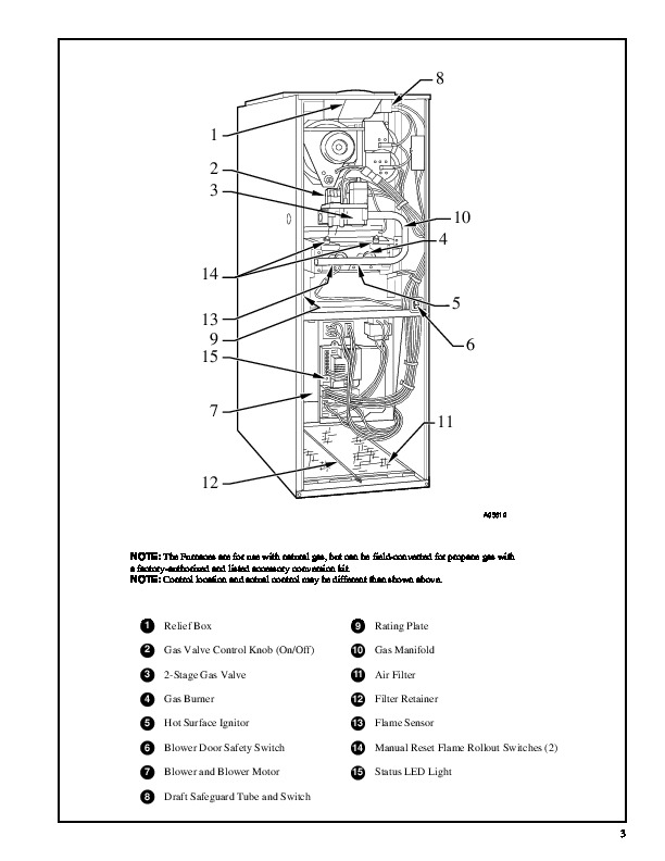 Carrier 58UHV 1PD Gas Furnace Owners Manual