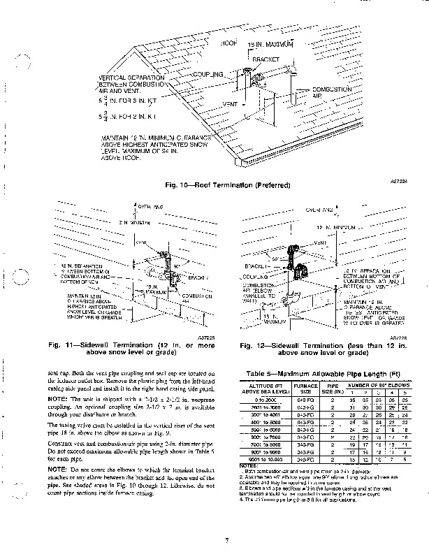 Carrier 58SXC 1SI Gas Furnace Owners Manual