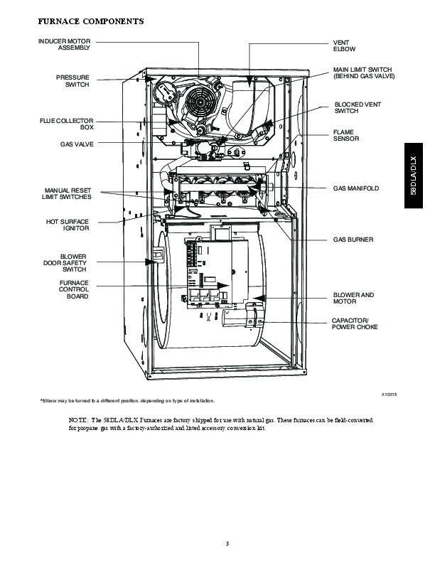Carrier 58DL 7PD Gas Furnace Owners Manual