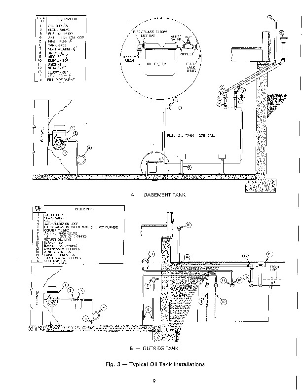 Carrier 58H 8SI Gas Furnace Owners Manual