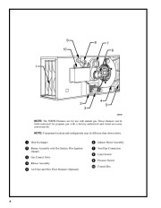 Carrier 58EFB 1PD Gas Furnace Owners Manual