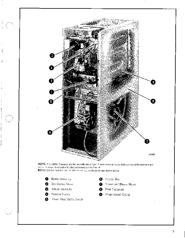 Carrier 58PAV 3PD Gas Furnace Owners Manual