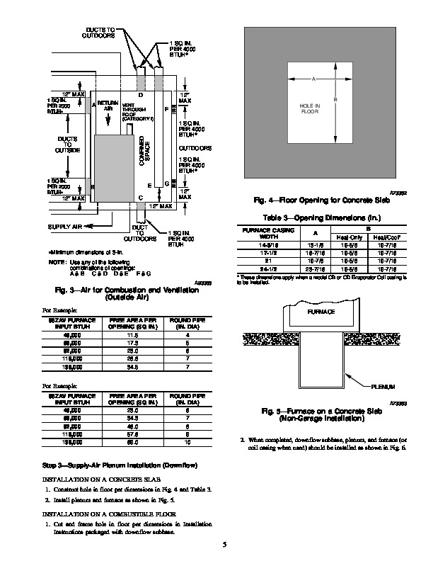 Carrier 58ZAV 6SI Gas Furnace Owners Manual