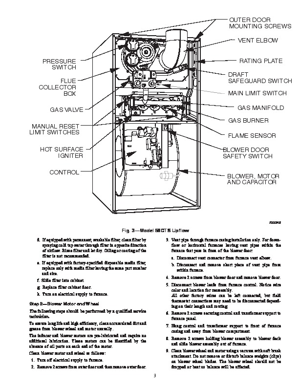 Carrier 58CTS 1SM Gas Furnace Owners Manual