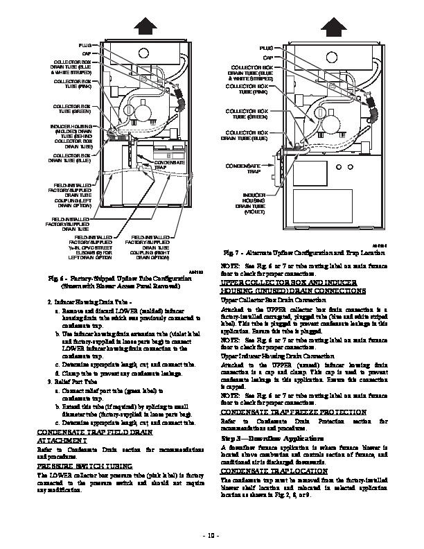 Carrier 58MEB 02SI Gas Furnace Owners Manual