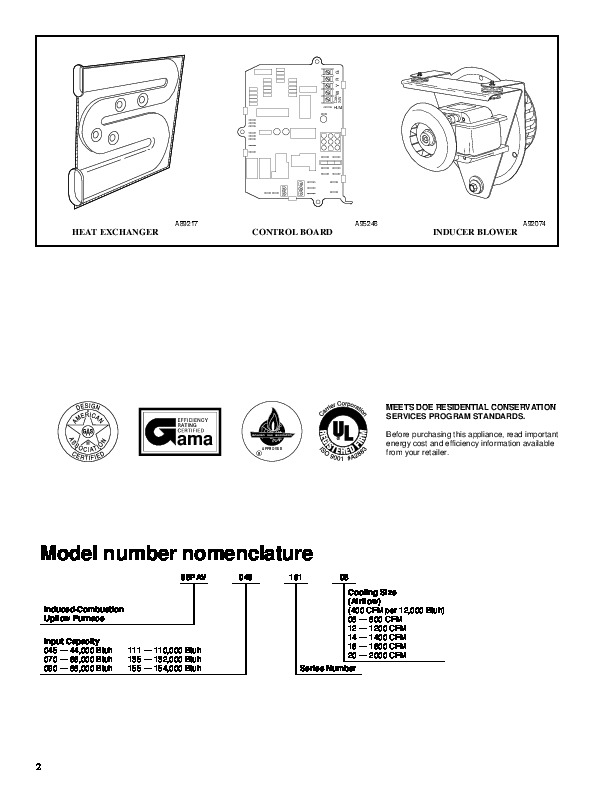 Carrier 58PAV 7PD Gas Furnace Owners Manual