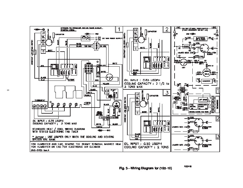 Carrier 58CLR 2SI Gas Furnace Owners Manual