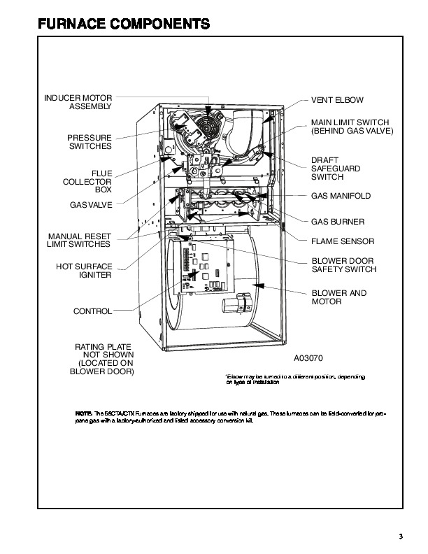 Carrier 58CTA 58CTX 2PD Gas Furnace Owners Manual