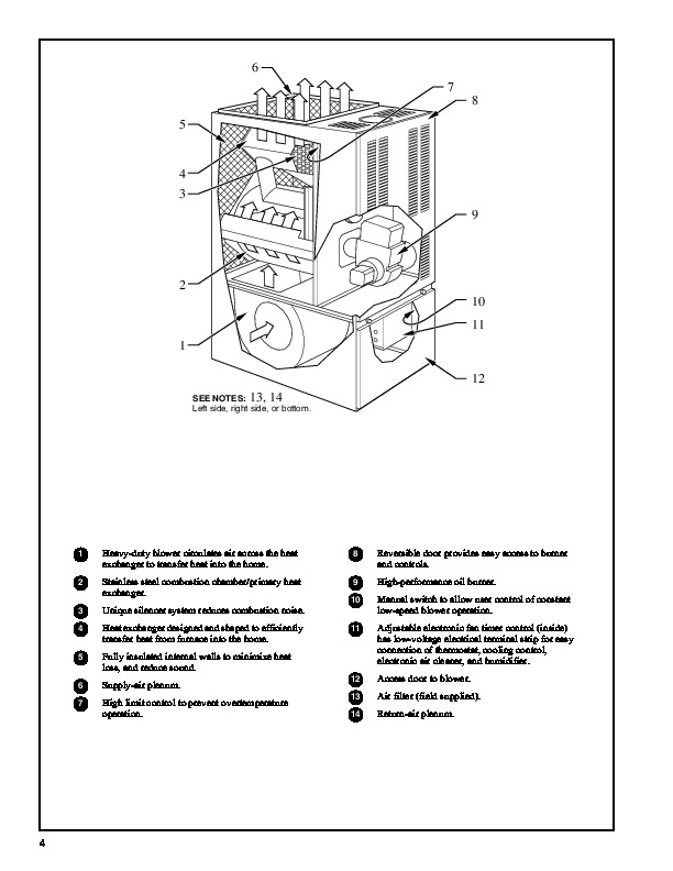 Carrier 58CMA 5PD Gas Furnace Owners Manual