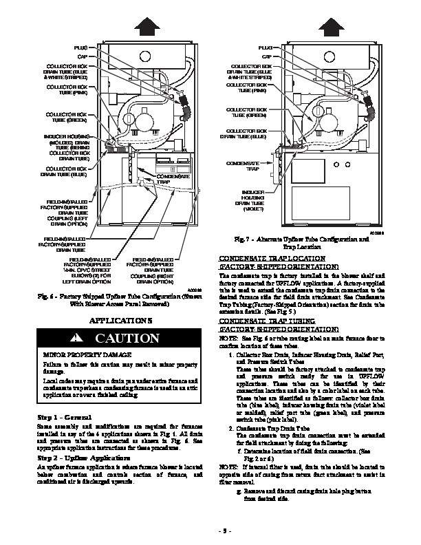 Carrier 58MCB 2SI Gas Furnace Owners Manual