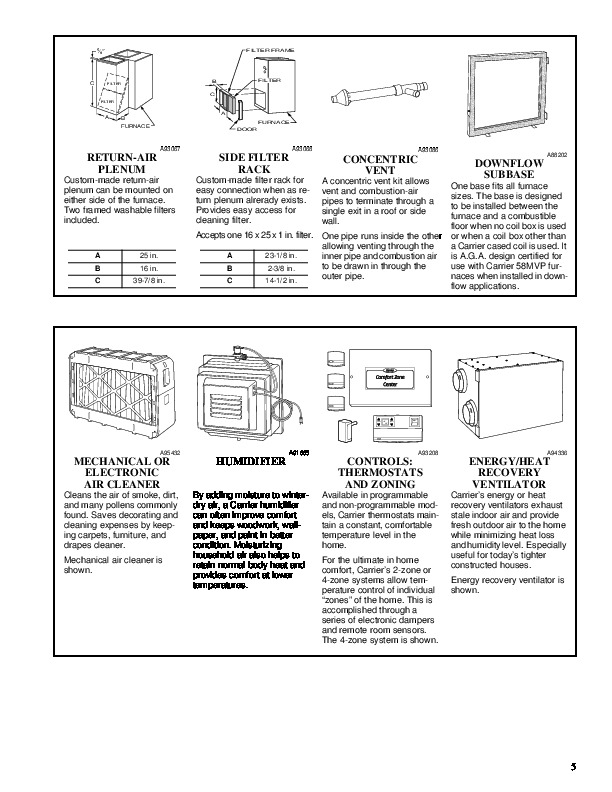 Carrier 58MVP 4PD Gas Furnace Owners Manual