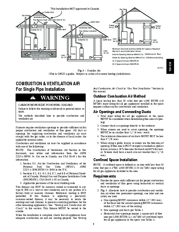 Carrier 58HDX 02SI Gas Furnace Owners Manual