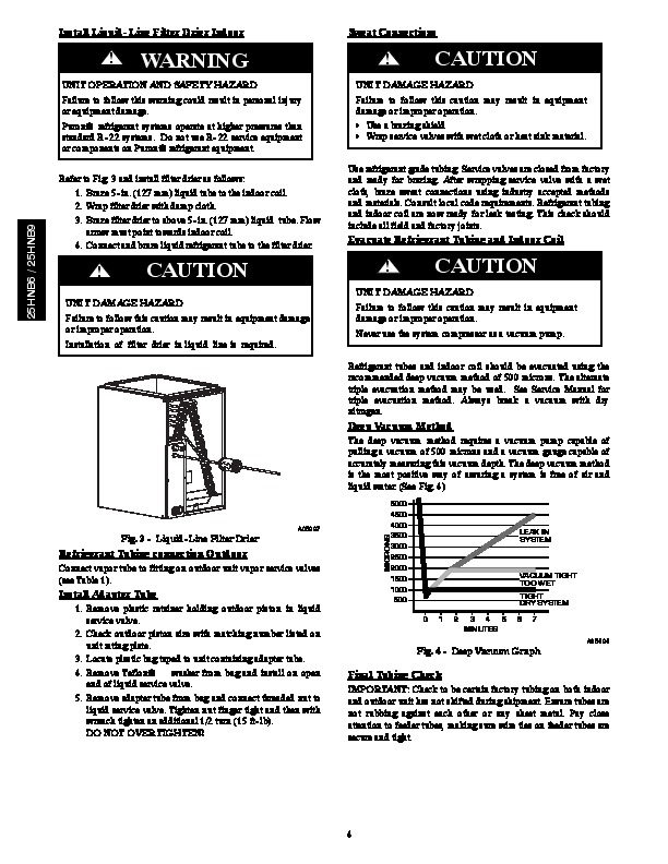 Carrier 25hnb6 9 1si Heat Air Conditioner Manual
