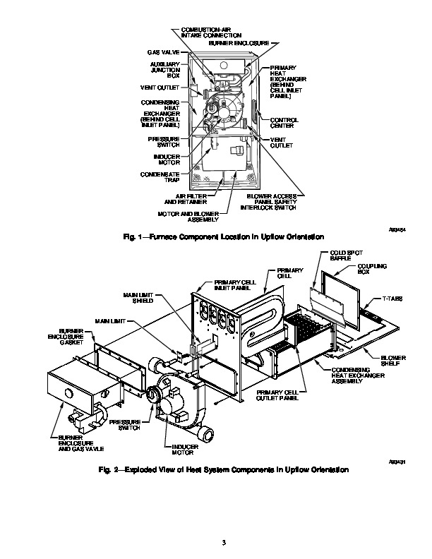 Carrier 58M 19SI Gas Furnace Owners Manual