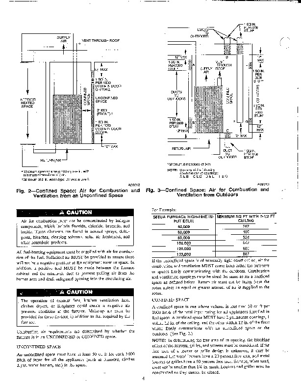 Carrier 58TUA 4SI Gas Furnace Owners Manual
