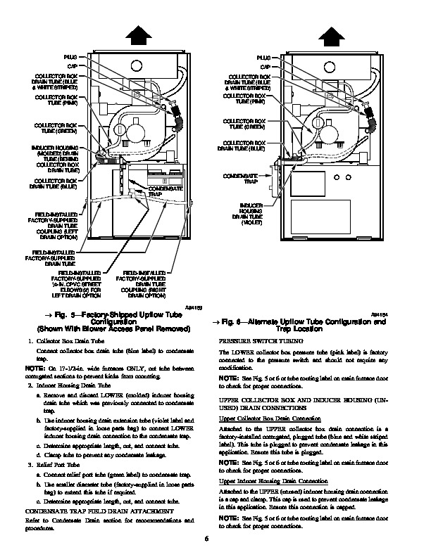 Carrier 58MSA 2SI Gas Furnace Owners Manual