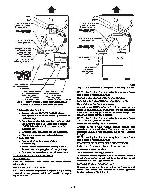 Carrier 58MXB 2SI Gas Furnace Owners Manual