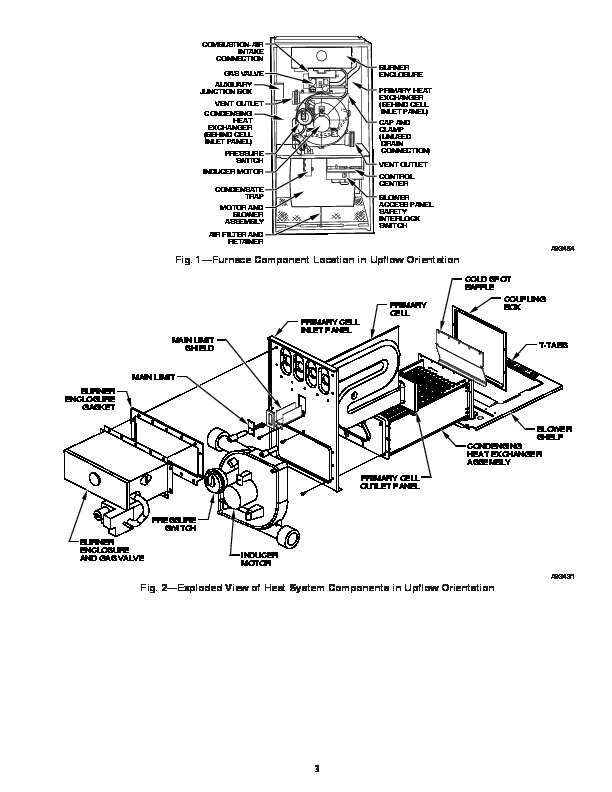 Carrier 58M 10SI Gas Furnace Owners Manual