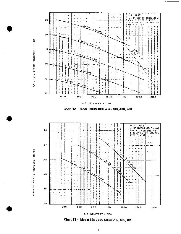 Carrier 58B 58B 58CH 1XA Gas Furnace Owners Manual