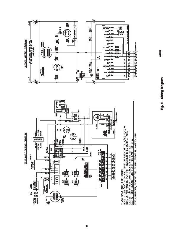 Carrier 58VLR 1SI Gas Furnace Owners Manual