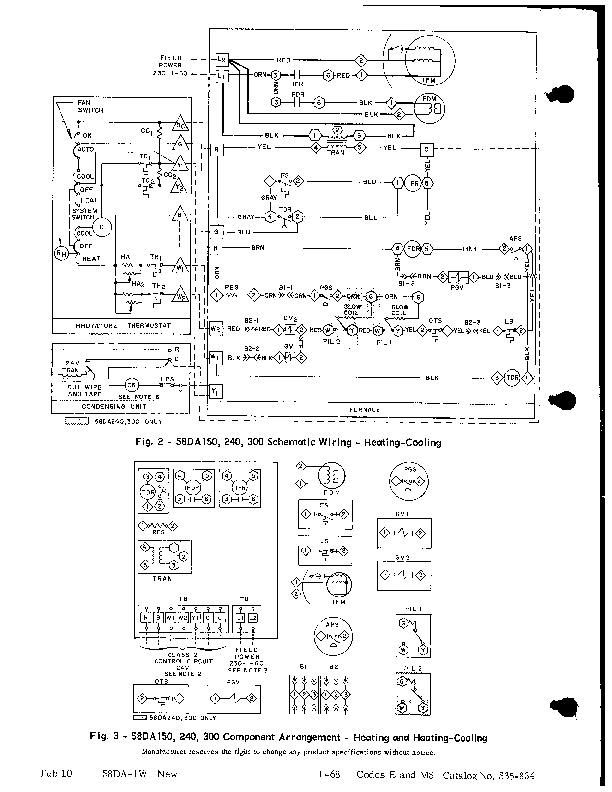 Carrier 58DA 1W Gas Furnace Owners Manual