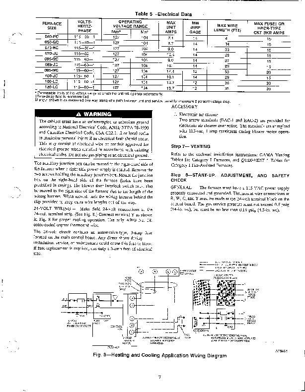 Carrier 58PAP 1SI Gas Furnace Owners Manual