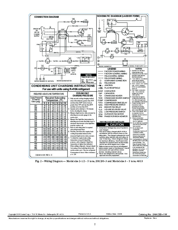 Carrier 24acb3 1w Heat Air Conditioner Manual