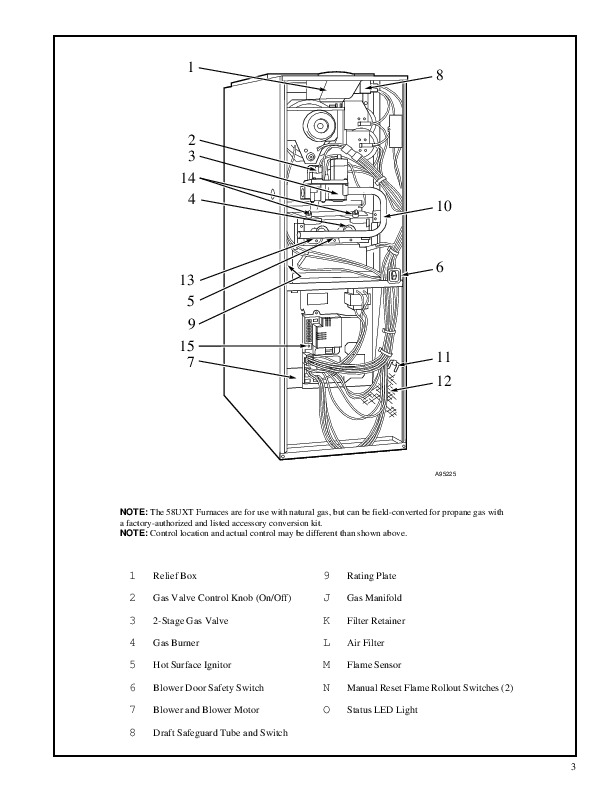 Carrier 58UXT 1PD Gas Furnace Owners Manual