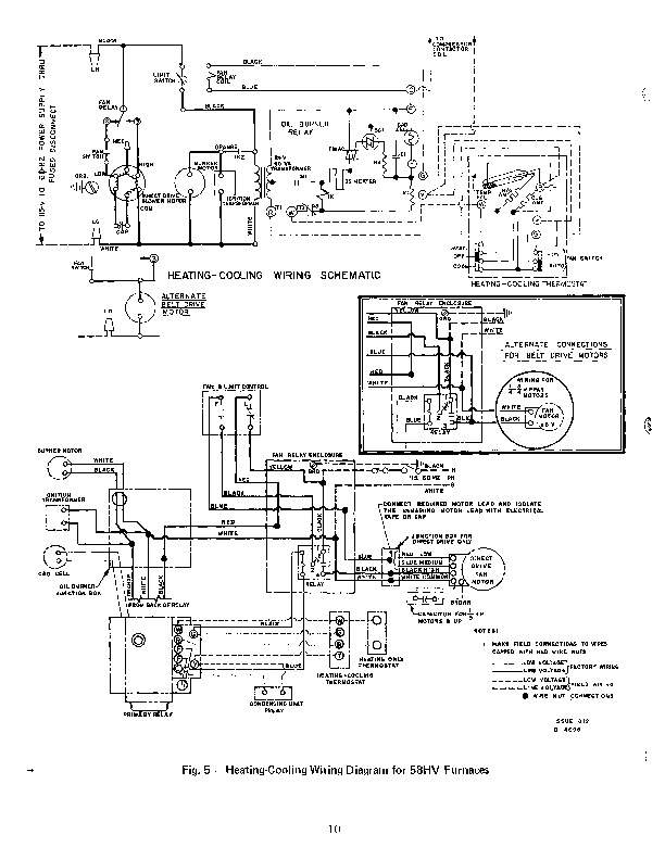 Carrier 58H 3SI Gas Furnace Owners Manual