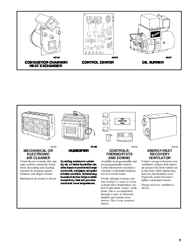 Carrier 58CMA 1PD Gas Furnace Owners Manual