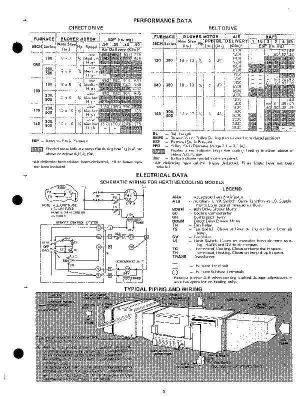 Carrier 58CH 4P Gas Furnace Owners Manual