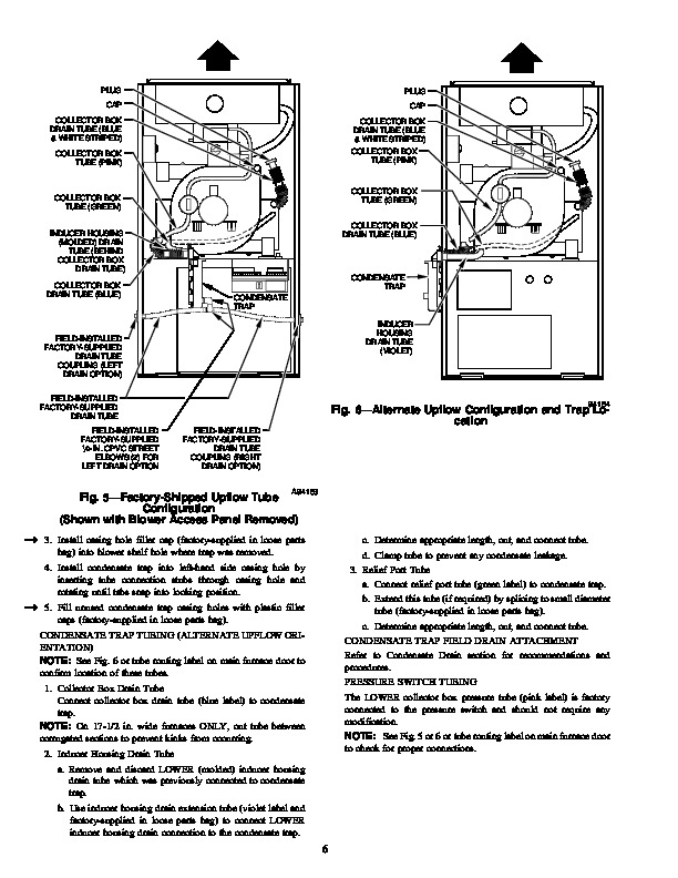 Carrier 58MXA 11SI Gas Furnace Owners Manual