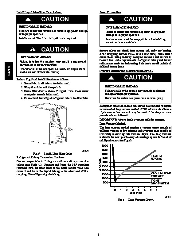 Carrier 24apa 2si Heat Air Conditioner Manual