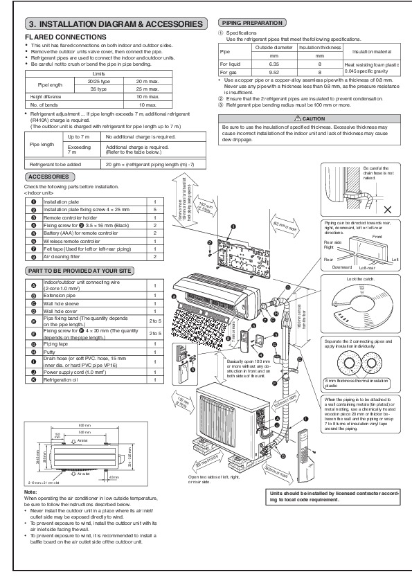 Mitsubishi MS MSH GA 20 25 35 VB Wall Air Conditioner