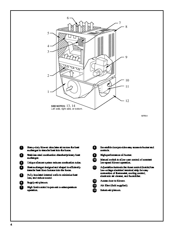Carrier 58CMA 2PD Gas Furnace Owners Manual