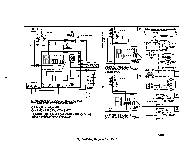 Carrier 58CLA 3SI Gas Furnace Owners Manual