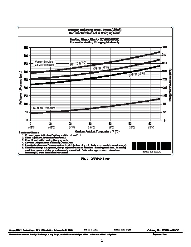 Carrier 25vna 1hcc Heat Air Conditioner Manual