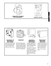 Carrier 58VMR 2PD Gas Furnace Owners Manual