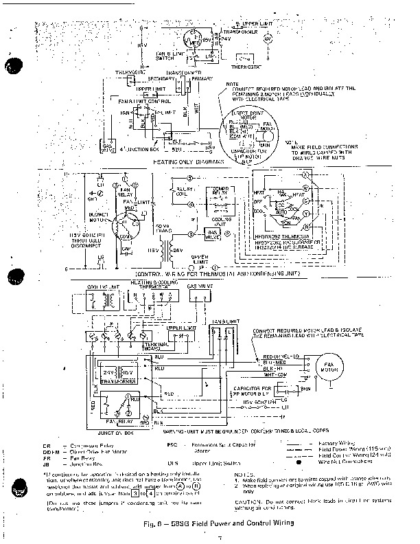 Carrier 58SG 3SI Gas Furnace Owners Manual