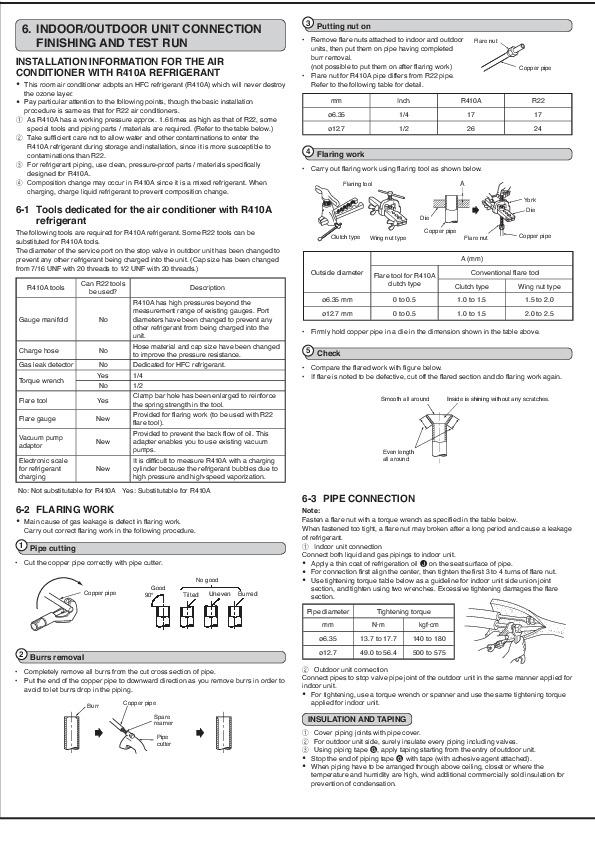 Superb Mitsubishi Air Conditioner Manual Msz Ga71Va Auto Electrical Wiring 101 Akebretraxxcnl