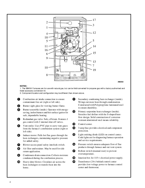 Carrier 58MXA 2PD Gas Furnace Owners Manual