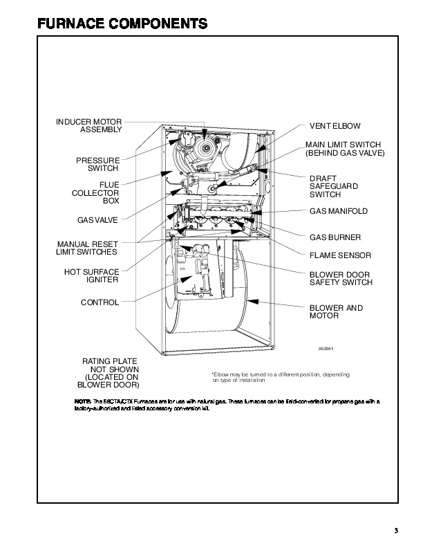 Carrier 58CTA 58CTX 1PD Gas Furnace Owners Manual