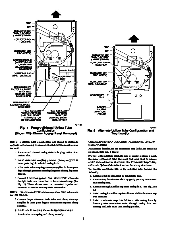 Carrier 58MCA 7SI Gas Furnace Owners Manual