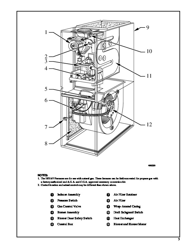 Carrier 58YAV 3PD Gas Furnace Owners Manual
