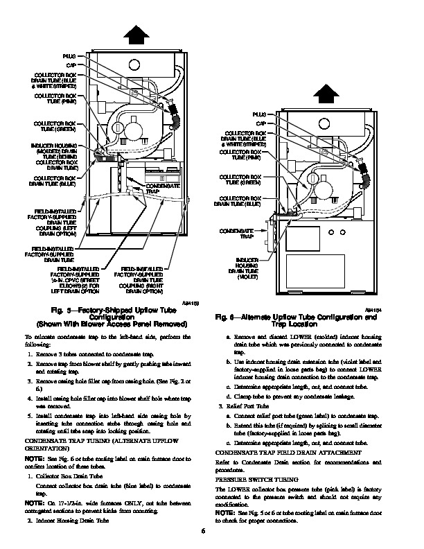Carrier Furnace: Owners Manual For Carrier Furnace